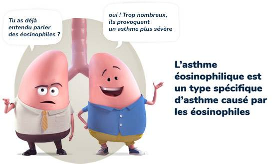 L'asthme Eosinophile sévére